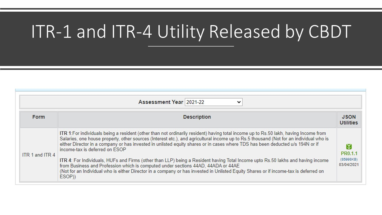 ITR-1 and ITR-4 Utility Released by CBDT