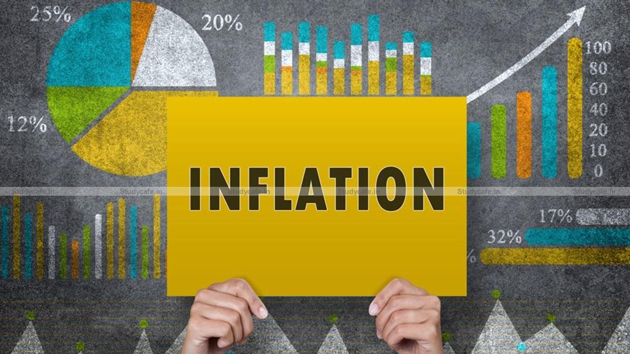 RBI- Threshold level of inflation of Indian economy