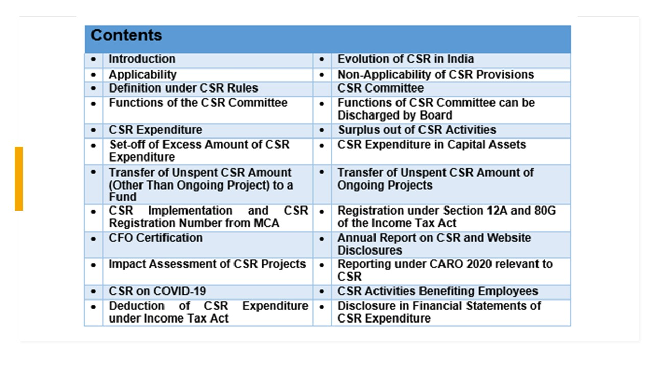 Corporate Social Responsibility (CSR): A Complete Analysis