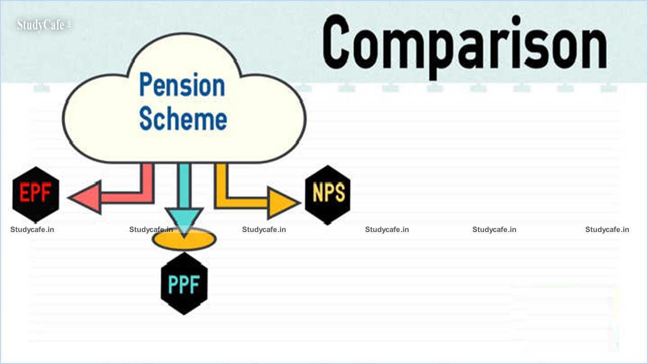 DIFFERENCE BETWEEN EPF, PPF & NPS AND TAX BENEFITS AROUND IT