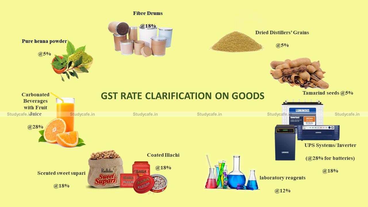Memorandum of GST Rate clarification on Goods: 45th GST Council Meeting