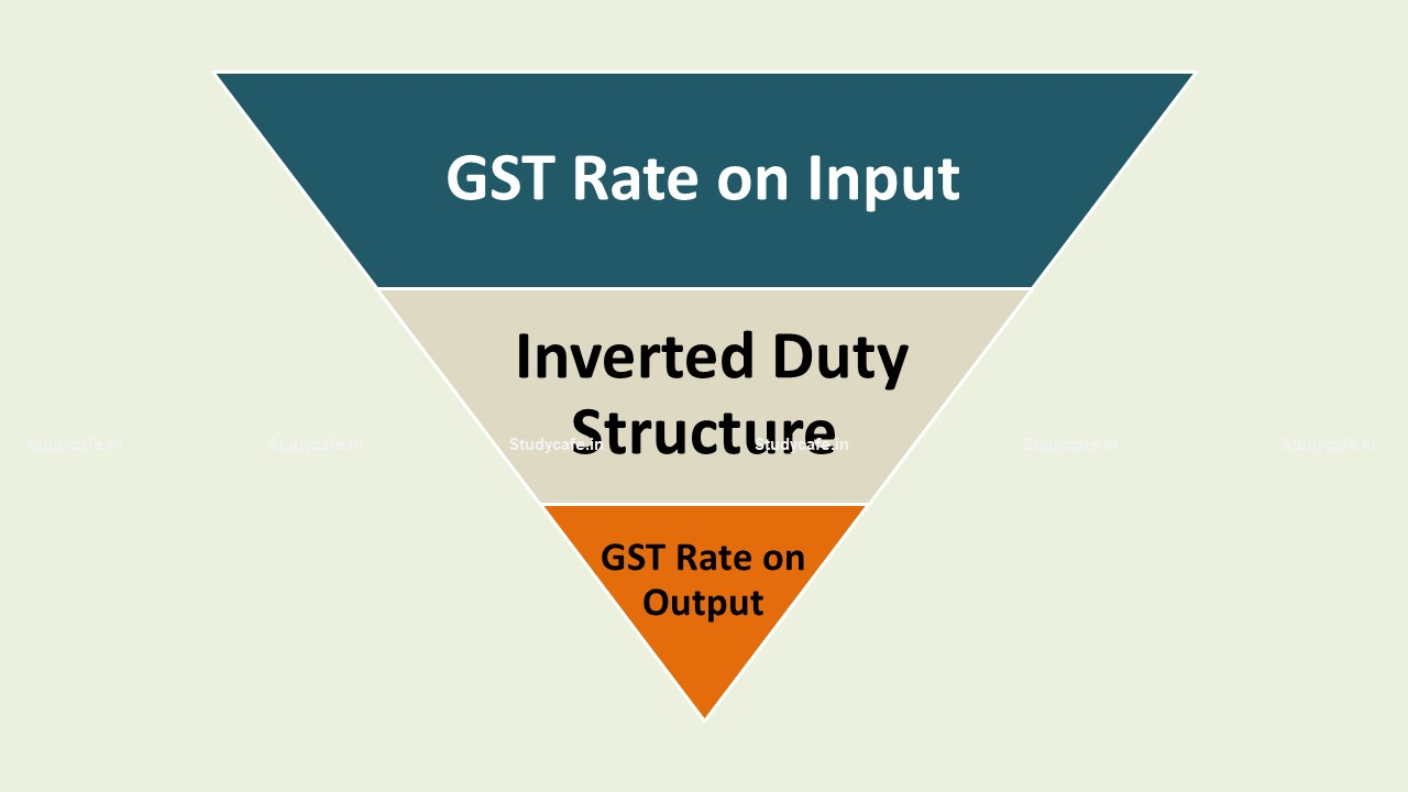 HC allows refund under Inverted Duty Structure in case of input and output supplies being same