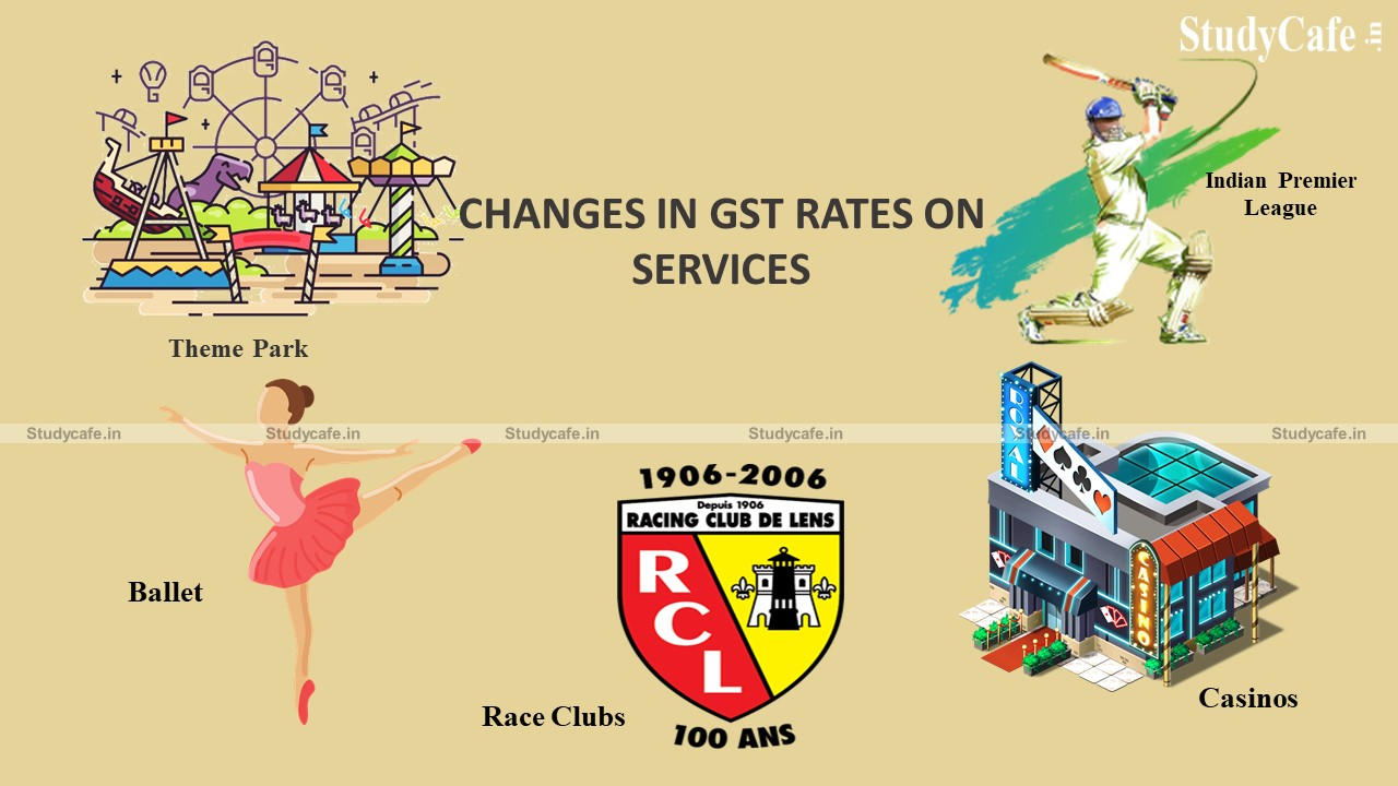 Changes in GST Rates on Services w.e.f October 1, 2021