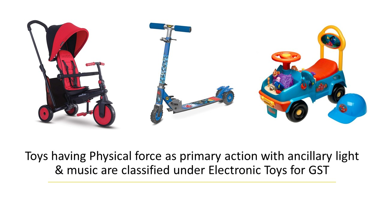 Toys having Physical force as primary action with ancillay light & music are classified under Electronic Toys for GST